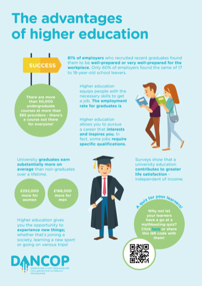 The advantages of higher education